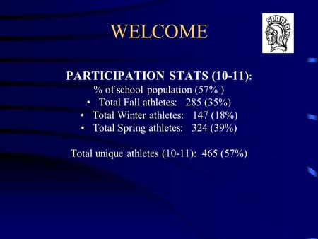 WELCOME PARTICIPATION STATS (10-11) : % of school population (57% ) Total Fall athletes: 285 (35%) Total Winter athletes: 147 (18%) Total Spring athletes: