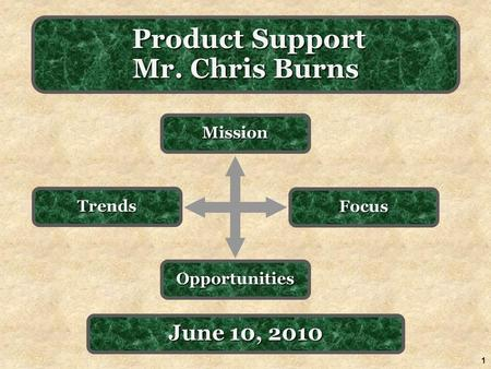 1 Product Support Mr. Chris Burns Product Support Mr. Chris Burns June 10, 2010 Trends Mission Opportunities Focus.