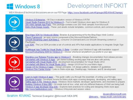 Windows 8 Enterprise Windows 8 Enterprise – 90 Days evaluation version of Windows 8 RTM Visual Studio Express 2012 for Windows 8Visual Studio Express 2012.