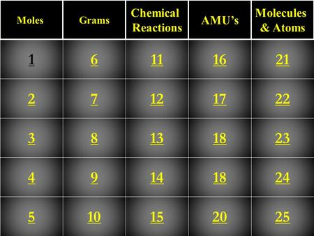 2 3 4 5 6 7 8 9 10 11 12 13 14 15 16 17 18 20 21 22 23 24 25 1 MolesGrams Chemical Reactions AMU's Molecules & Atoms.