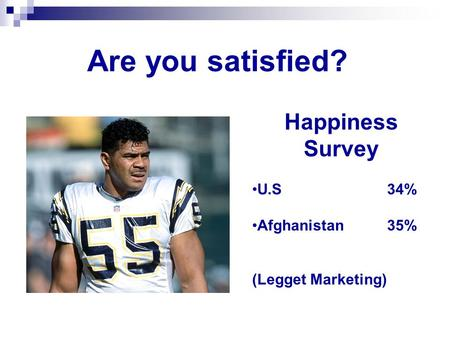 Are you satisfied? Happiness Survey U.S34% Afghanistan35% (Legget Marketing)