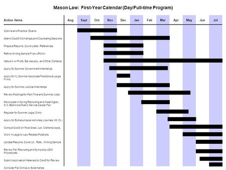 Mason Law: First-Year Calendar (Day/Full-time Program) Action ItemsAug Outline and Practice Exams Attend CAAS Workshops and Counseling Sessions Prepare.