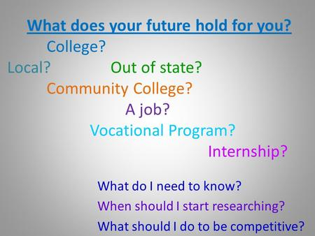 What does your future hold for you? College? Local? Out of state? Community College? A job? Vocational Program? Internship? What do I need to know? When.