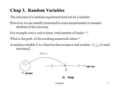 Tch-prob1 Chap 3. Random Variables The outcome of a random experiment need not be a number. However, we are usually interested in some measurement or numeric.