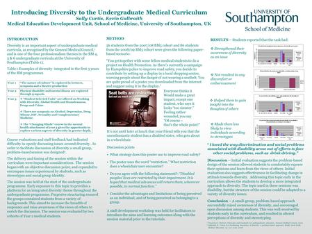 Introducing Diversity to the Undergraduate Medical Curriculum Sally Curtis, Kevin Galbraith Medical Education Development Unit, School of Medicine, University.
