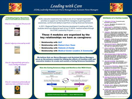 TEMPLATE DESIGN © 2008 www.PosterPresentations.com How the Caring Sciences Align and Reinforce Our WCH Vision Leading with Care STAR Leadership Modules.