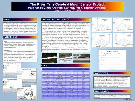 Printed by www.postersession.com The River Falls Cerebral Muon Sensor Project David Schick, James Anderson, Seth Matucheski, Elizabeth Denkinger University.