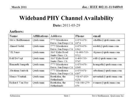 Doc.: IEEE 802.11-11/0489r0 Submission March 2011 Steve Shellhammer, Qualcomm Inc.Slide 1 Wideband PHY Channel Availability Date: 2011-03-29 Authors: