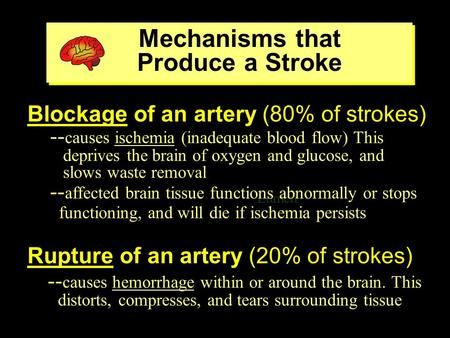 Mechanisms that Produce a Stroke