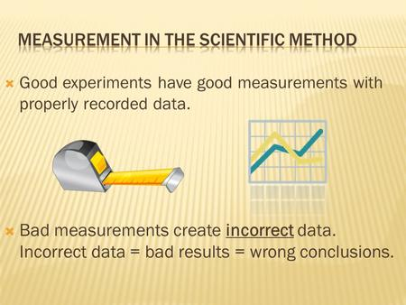  Good experiments have good measurements with properly recorded data.  Bad measurements create incorrect data. Incorrect data = bad results = wrong conclusions.
