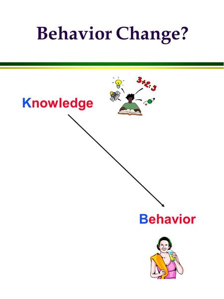Behavior Change? Knowledge Behavior. Behavior Change? Knowledge Behavior.