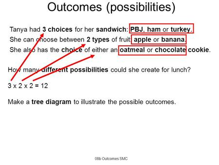 08b Outcomes SMC Tanya had 3 choices for her sandwich: PBJ, ham or turkey. She can choose between 2 types of fruit: apple or banana. She also has the choice.