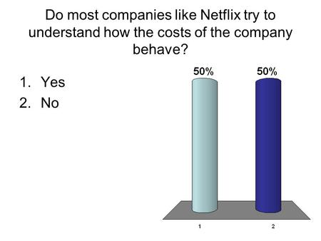 Do most companies like Netflix try to understand how the costs of the company behave? 1.Yes 2.No.