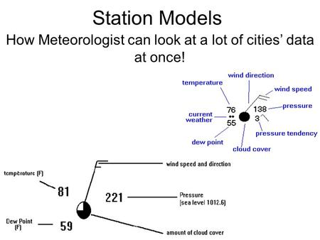 Station Models How Meteorologist can look at a lot of cities' data at once!