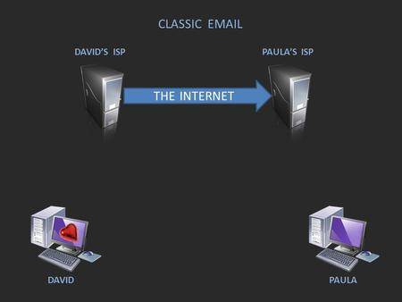 DAVIDPAULA DAVID'S ISPPAULA'S ISP THE INTERNET CLASSIC EMAIL.