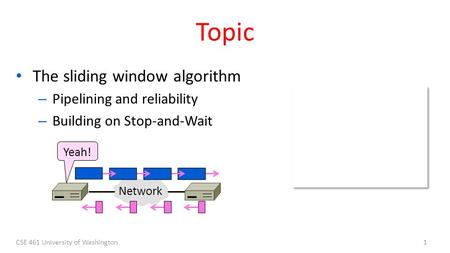 CSE 461 University of Washington1 Topic The sliding window algorithm – Pipelining and reliability – Building on Stop-and-Wait Yeah! Network.