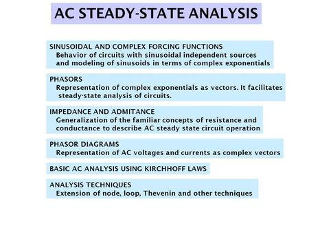AC STEADY-STATE ANALYSIS SINUSOIDAL AND COMPLEX FORCING FUNCTIONS Behavior of circuits with sinusoidal independent sources and modeling of sinusoids in.