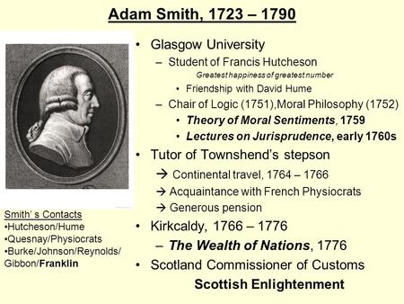 Adam Smith, 1723 – 1790 Glasgow University –Student of Francis Hutcheson Greatest happiness of greatest number Friendship with David Hume –Chair of Logic.