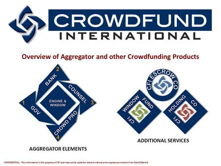 AGGREGATOR ELEMENTS ADDITIONAL SERVICES Overview of Aggregator and other Crowdfunding Products CONFIDENTIAL: This information is the property of CFI and.