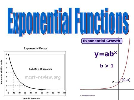 "Exponential Functions -An initial amount is repeatedly multiplied by the same positive number Exponential equation – A function of the form y = ab x ""a"""
