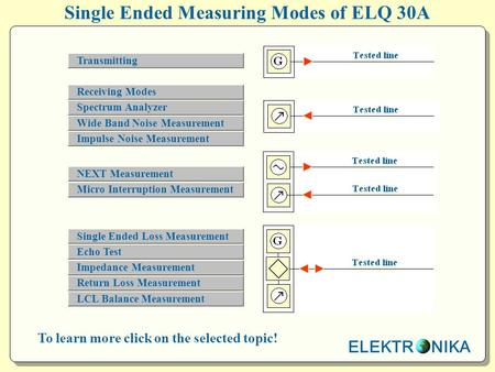 Single Ended Measuring Modes of ELQ 30A To learn more click on the selected topic! ELEKTR NIKA Receiving Modes Impulse Noise Measurement Spectrum Analyzer.