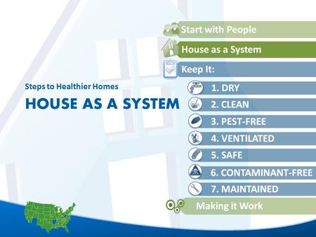 1 HOUSE AS A SYSTEM Steps to Healthier Homes. 2 L EARNING O BJECTIVE IDENTIFY three important housing systems that contribute to a comfortable living.