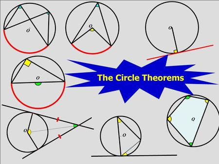 © T Madas O O O O O O O The Circle Theorems. © T Madas 1 st Theorem.