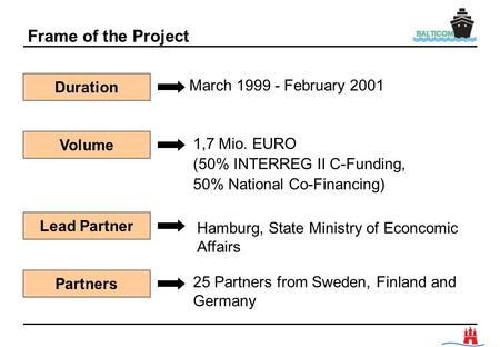 Frame of the Project Duration Volume Lead Partner March 1999 - February 2001 1,7 Mio. EURO (50% INTERREG II C-Funding, 50% National Co-Financing) Hamburg,