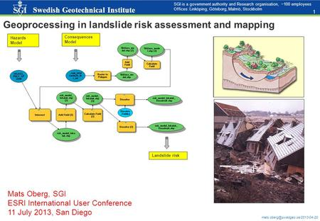 1 Swedish Geotechnical Institute 1 Geoprocessing in landslide risk assessment and mapping Mats Oberg, SGI ESRI International.