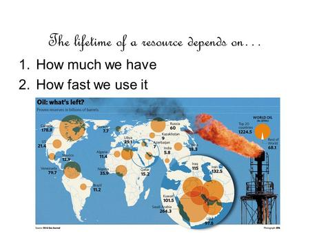 The lifetime of a resource depends on… 1.How much we have 2.How fast we use it.