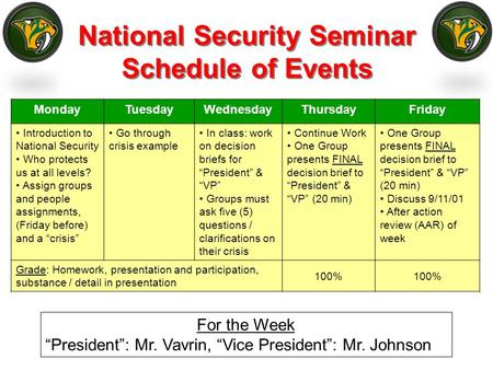 National Security Seminar Schedule of Events MondayTuesdayWednesdayThursdayFriday Introduction to National Security Who protects us at all levels? Assign.
