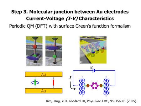 Step 3. Molecular junction between Au electrodes Current-Voltage (I-V) Characteristics Periodic QM (DFT) with surface Green's function formalism Au I V.
