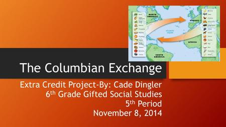 The Columbian Exchange Extra Credit Project-By: Cade Dingler 6 th Grade Gifted Social Studies 5 th Period November 8, 2014.