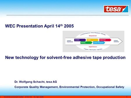 World Environment Center 9100-WS 14. Apr. 2005 1 WEC Presentation April 14 th 2005 New technology for solvent-free adhesive tape production Dr. Wolfgang.