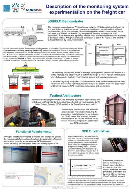 Description of the monitoring system experimentation on the freight car pSHIELD Demonstrator Testbed Architecture pSHIELD Final Review Meeting, Bruxelles.