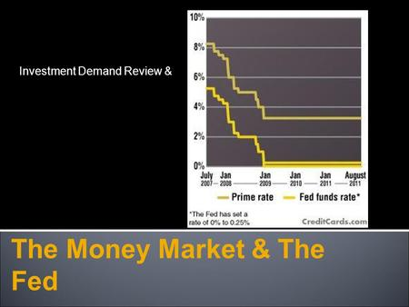 The Money Market & The Fed Investment Demand Review &