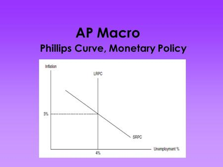 AP Macro Phillips Curve, Monetary Policy. The Phillips Curve (hypothetical example) tt% u% PC 4% 2% 7%5%....... Note: Inflation Expectations are held.
