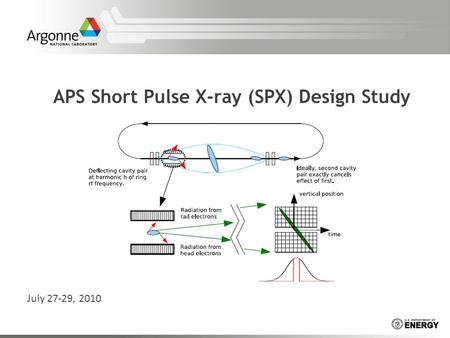 APS Short Pulse X-ray (SPX) Design Study July 27-29, 2010.