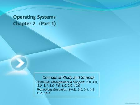 Computer Management & Support: 3.0, 4.0, 5.0, 5.1, 6.0, 7.0, 8.0, 9.0, 10.0 Technology Education (9-12): 3.0, 3.1, 3.2, 11.0, 15.0 Courses of Study and.