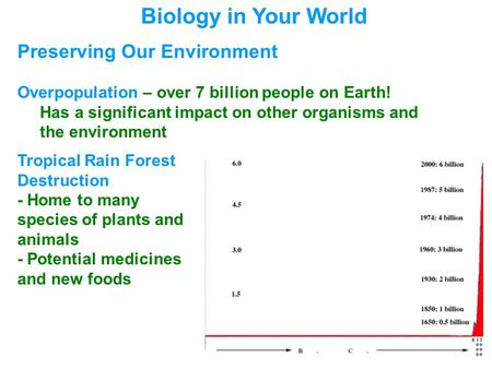 Biology in Your World Preserving Our Environment Overpopulation – over 7 billion people on Earth! Has a significant impact on other organisms and the environment.