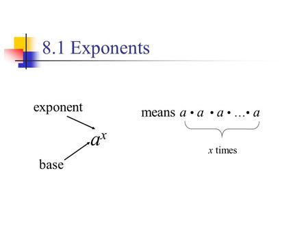 8.1 Exponents axax exponent base means a a a … a x times.