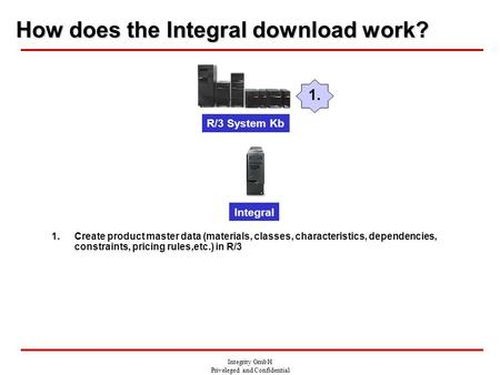 Integrity GmbH Priveleged and Confidential How does the Integral download work? R/3 System Kb 1. 1.Create product master data (materials, classes, characteristics,