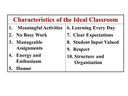 Characteristics of the Ideal Classroom 1. Meaningful Activities 2.No Busy Work 3.Manageable Assignments 4.Energy and Enthusiasm 5.Humor 6. Learning Every.