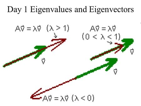 Day 1 Eigenvalues and Eigenvectors