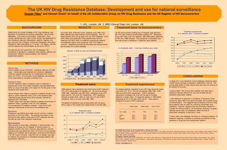 The UK HIV Drug Resistance Database: Development and use for national surveillance BACKGROUND Deenan Pillay 1 and Hannah Green 2 on behalf of the UK Collaborative.
