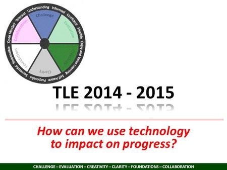 How can we use technology to impact on progress? CHALLENGE – EVALUATION – CREATIVITY – CLARITY – FOUNDATIONS – COLLABORATION.