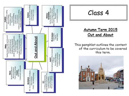 Class 4 Autumn Term 2015 Out and About This pamphlet outlines the content of the curriculum to be covered this term. Music Rhythmic patterns / Melodic.
