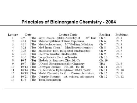 Principles of Bioinorganic Chemistry - 2004. Artificial Donor-Acceptor Pairs Cytochrome c; Fe---Ru, ~12 Å.