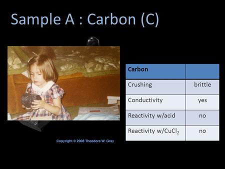 Sample A : Carbon (C) Carbon Crushingbrittle Conductivityyes Reactivity w/acidno Reactivity w/CuCl 2 no.