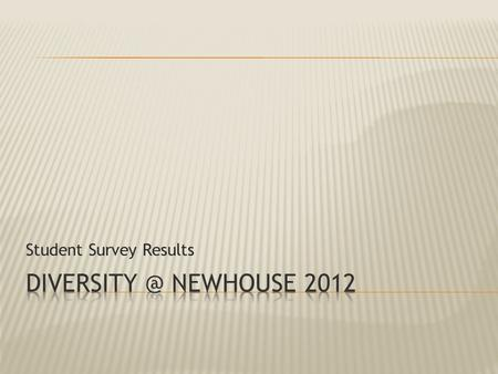 Student Survey Results.  Conducted Feb. 29/12 to March 15, 2012  Student respondents only  20 questions  Incl. one open ended 'add'l comments'  498.
